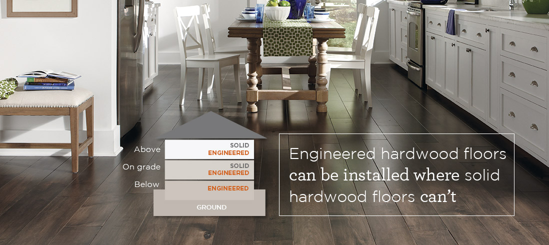 About Engineered Hardwood - Engineered Hardwood Flooring - Wood Floors - Mannington Flooring